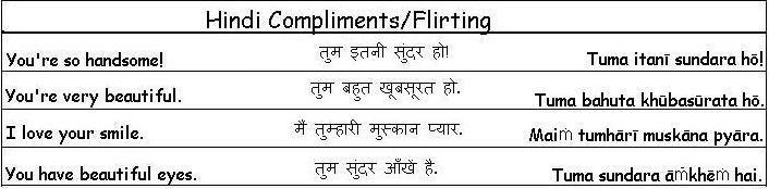 flirt meaning in hindi english language: