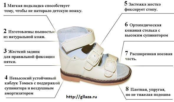 Ортопедическая обувь для детей в челябинске