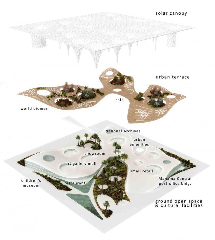 Urban Oasis Proposal / Influx_Studio