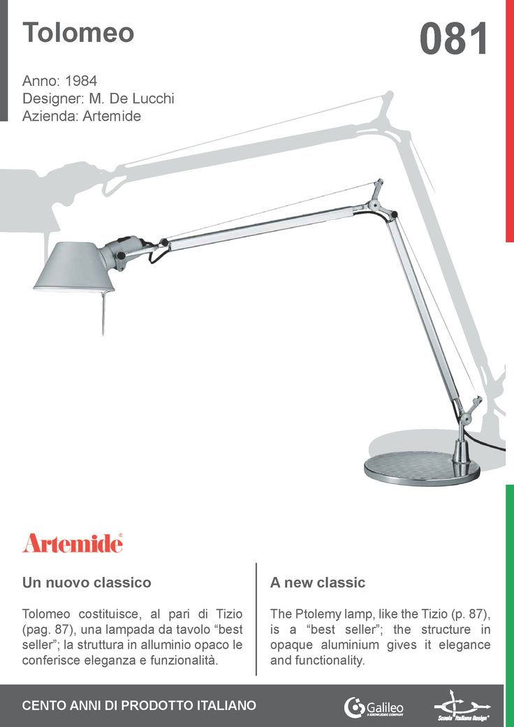 Tolomeo by Michele De Lucchi for Artemide (1984) #lamp #furnishing