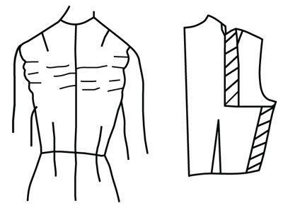Illustrazione raffigurante modello alterazione del corpetto per larga schiena