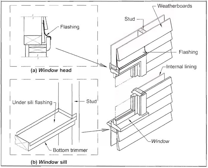 Timber window zinc flashing section plan google search for Window installation nz