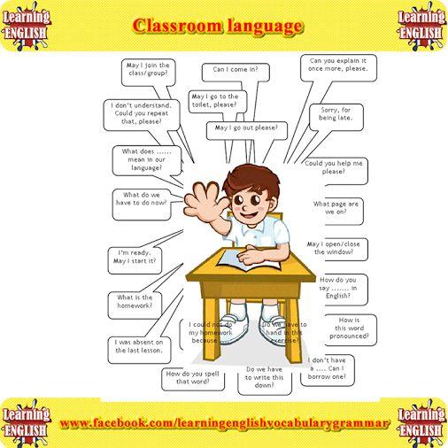 Classroom language vocabulary