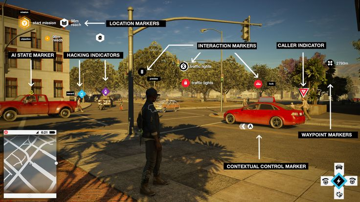 Watch Dogs 2 (Ubisoft 2016) : HUD markers