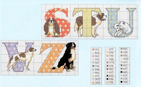 Dogs Alphabet 5