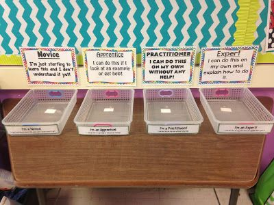 I love this idea! This is such a great idea to get students to self assess, and to let teachers know where students are as far as understanding the material.