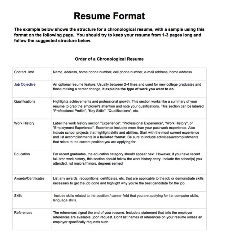 list of accomplishments for resume