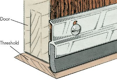 How to install weather stripping on the side the gap and the floor for Gap under exterior door threshold