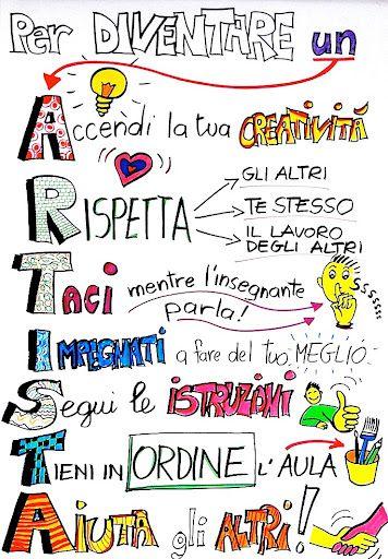 Alcune semplici regole da seguire nell'aula di Educazione Artistica… ci sono molti poster simili in inglese perchè sono molto usati nelle aule delle scuole inglesi e americane (v…