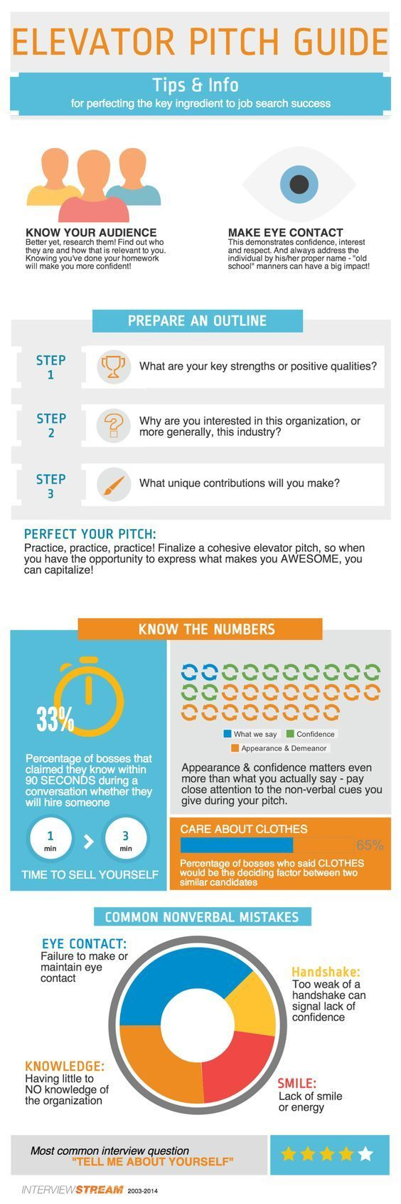 Exceptional How To Create An Elevator Pitch · Career Fair TipsElevatorBusiness ...