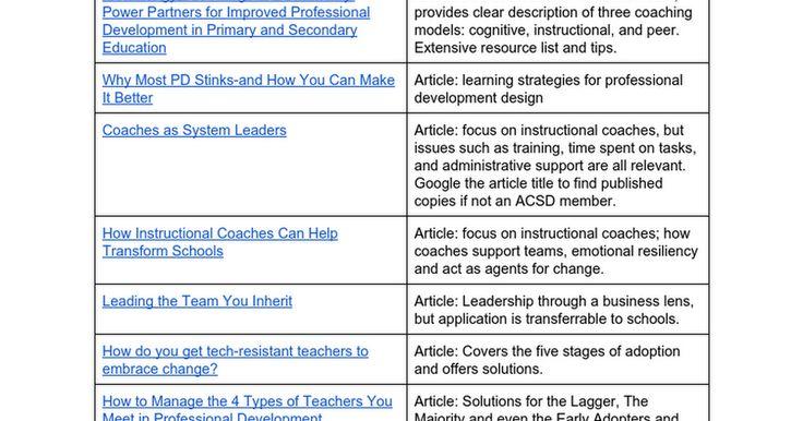 Coaching Resources