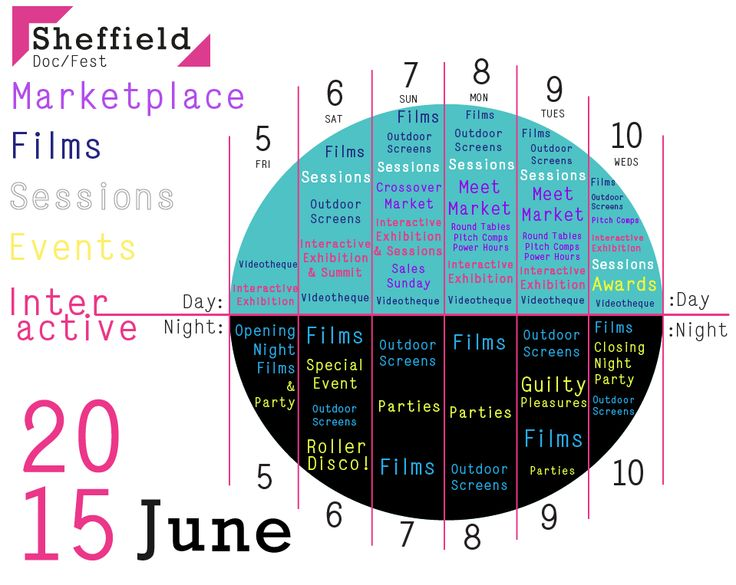 SHEFFDOCFEST_INFOGRAPHIC_15.png (959×763)