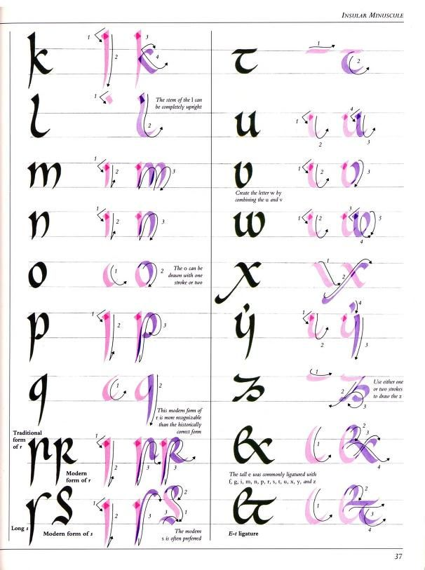 Insular Minuscule Page 2... The Art of Calligraphy / Hispanoamérica. Artes...#page/n1/mode/2up
