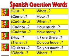 Spanish question words- Preguntar en español                                                                                                                                                     More