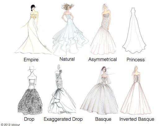 Best 25 types of wedding gowns ideas on pinterest types of best 25 types of wedding gowns ideas on pinterest types of gowns type of wedding dresses and wedding dress types junglespirit Images