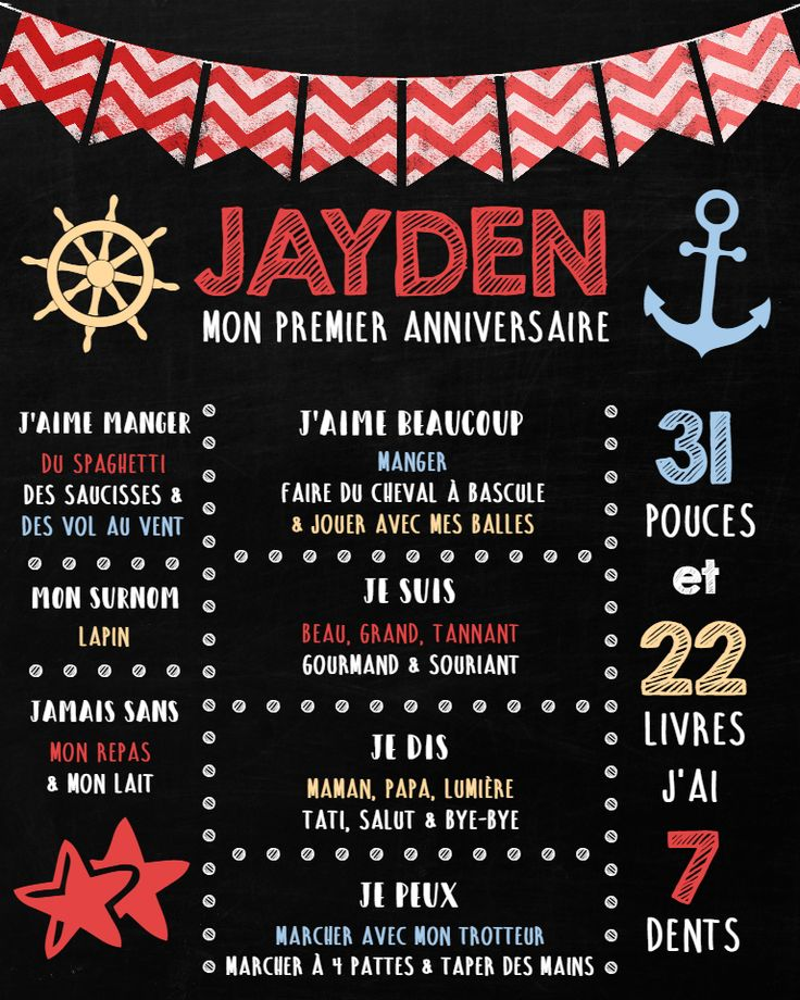 Affiche personnalisée 1er anniversaire - thème matelot.