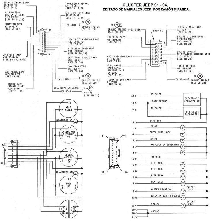 1993 jeep grand cherokee Diagrama del motor