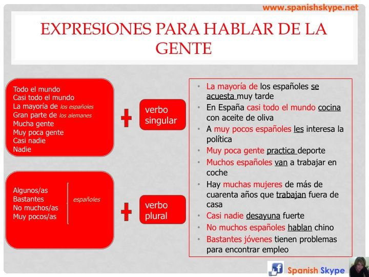 1109 best My Spanish Class 5-6 Honors Content and Activitities - copy tabla periodica en espaã±ol e ingles