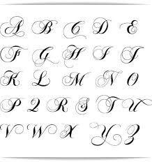 Resultado de imagen para tatuaje letras cursiva m