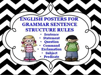 This product is completely in ENGLISH and has all the Grammar Sentence Structure Posters to use as Anchor Charts or if minimized can also be used for students to cut and paste in their Interactive Grammar Journal.I used this with my English Language Arts Grammar Block.