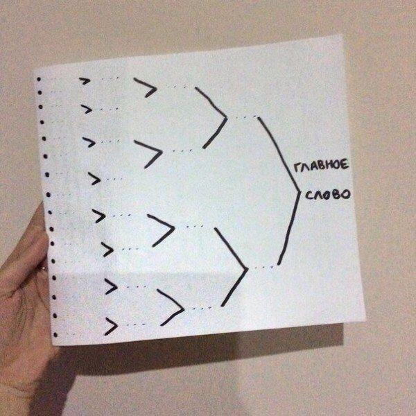 Ассоциативный тест Карла Юнга. Техника «16 ассоциаций» | Пространство исцеления…