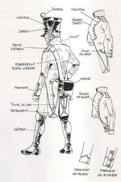 70 best Napoleonic Uniform Sewing Patterns images on