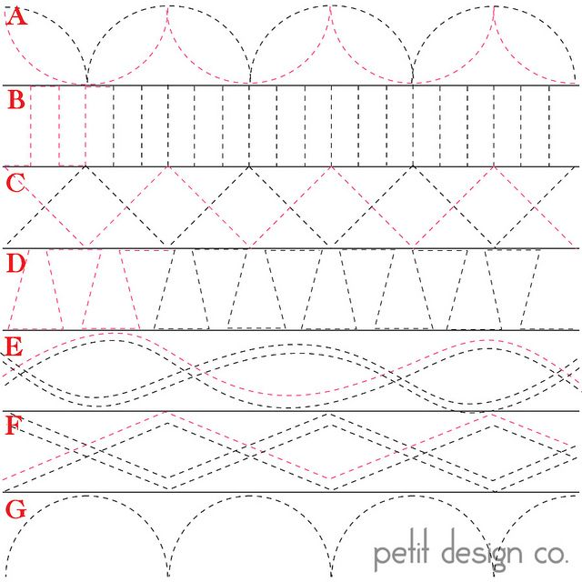 Surface quilting ideas for borders using a walking foot | Petit Design Co.
