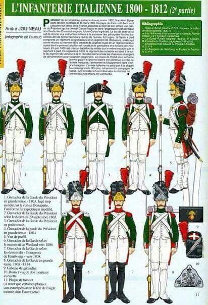 Fanteria di linea 1800-1812