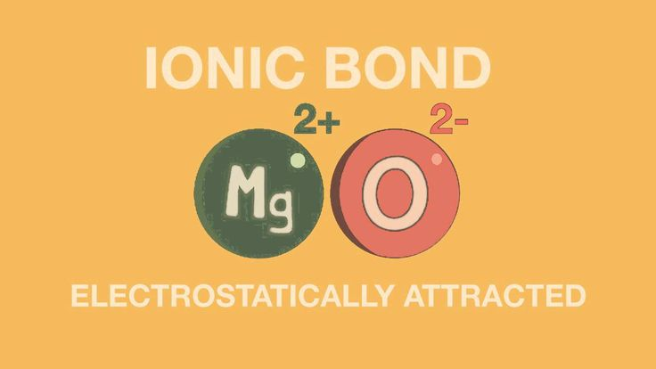 metallic and ionic bonding essay Chapter 3 ionic bonding and simple ionic compounds opening essay we will see that the word salt has a specific meaning in chemistry, but to most people, this word refers to table salt.