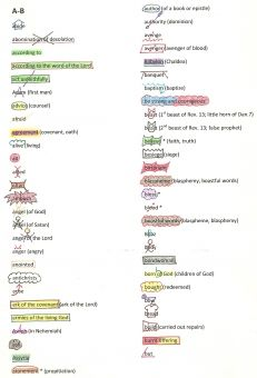 Wowee - if you have been looking for a master list of inductive marking symbols - here it is!