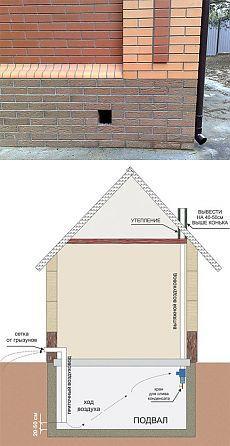 Как провести вентиляцию в подвале