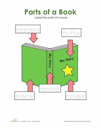 Clementine Friend of the Week Novel Study | Elementary ELA ...