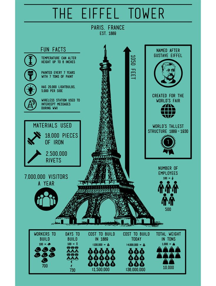 Girls Wallpaper Decals With Eifle Tower 46 Best Bella S 10th Birthday Images On Pinterest 10