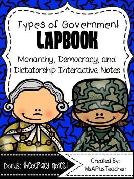 """Lapbook or interactive notebook pages for three types of government. Types of government included in this pack are Monarchy, Democracy, and Dictatorship. Notes are """"half sheets"""" that easily fit into a lapbook or glue into a notebook with less mess and cutting!"""