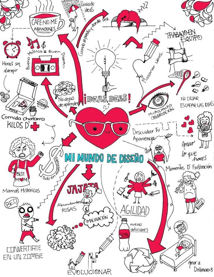 El  mundo del diseño!!