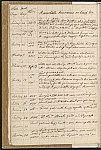 Cook, James, 1728-1779. Journal of H.M.S. Endeavour, 1768-1771 [manuscript].