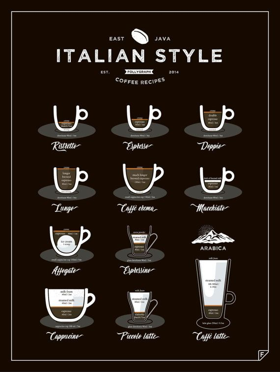 The Italian Style Coffee features 11 types of coffee, originated in Italy. From the obvious Espresso, Cappucino and Latte to the more unheard-of (but not less energetic & delicious) Macchiato, Affogato and Ristretto. We can assure you, this infographic has recipe to suit your taste. This print is a perfect alternative for 38 Ways to Make Perfect Coffee poster! Especially, if you have a small kitchen. You can either hang it on a wall or just put it on a kitchen counter and lean against th...