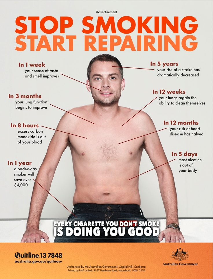 Stop smoking. Start repairing. This anti-smoking campaign created by the Australian government identifies the health benefits of quitting, pointing to relevant body parts of the image of a  man.