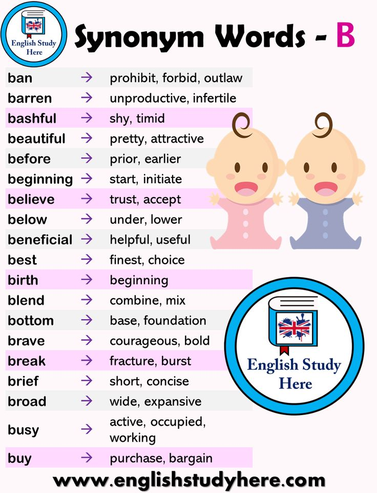 Synonym Phrases Record in English with B – English Research Right here #synonym #english #voc…