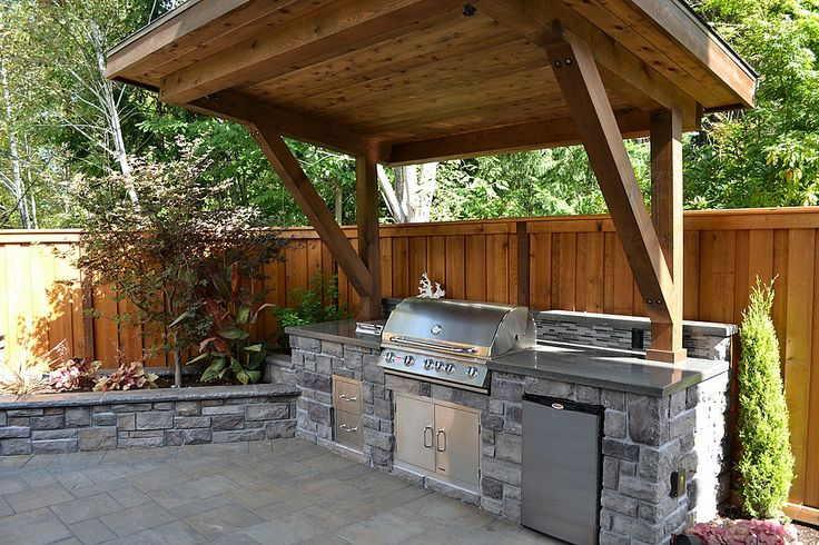 Image Result For Outdoor Kitchen Patio