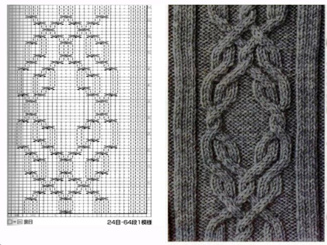 26 best MAGLIONI ARAN images on Pinterest | Stricken, Free knitting ...