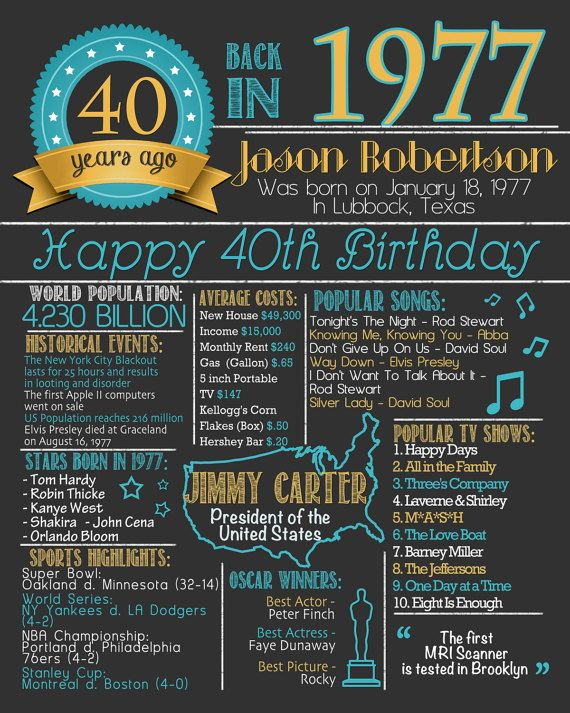 40th Birthday Poster  40th Birthday by LetsChalkMemories on Etsy