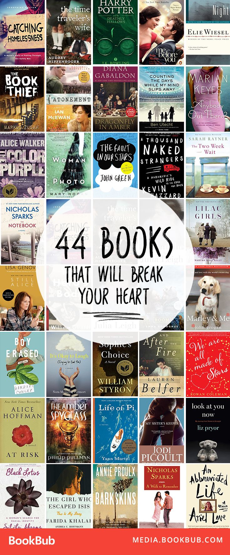 These emotional books will break your heart. Add these to your to-read list for those times you just need a good cry.