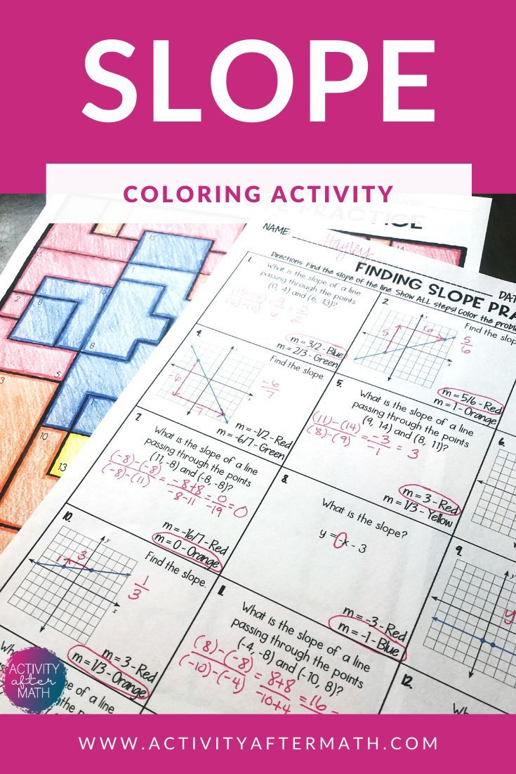 Finding Slope Coloring Activity Color Activities Secondary Math