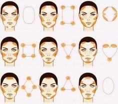 contorno segun tipo de rostro                                                                                                                                                                                 Más