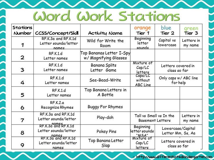 ohio department of education lesson plan template - differentiating your word work stations and example and