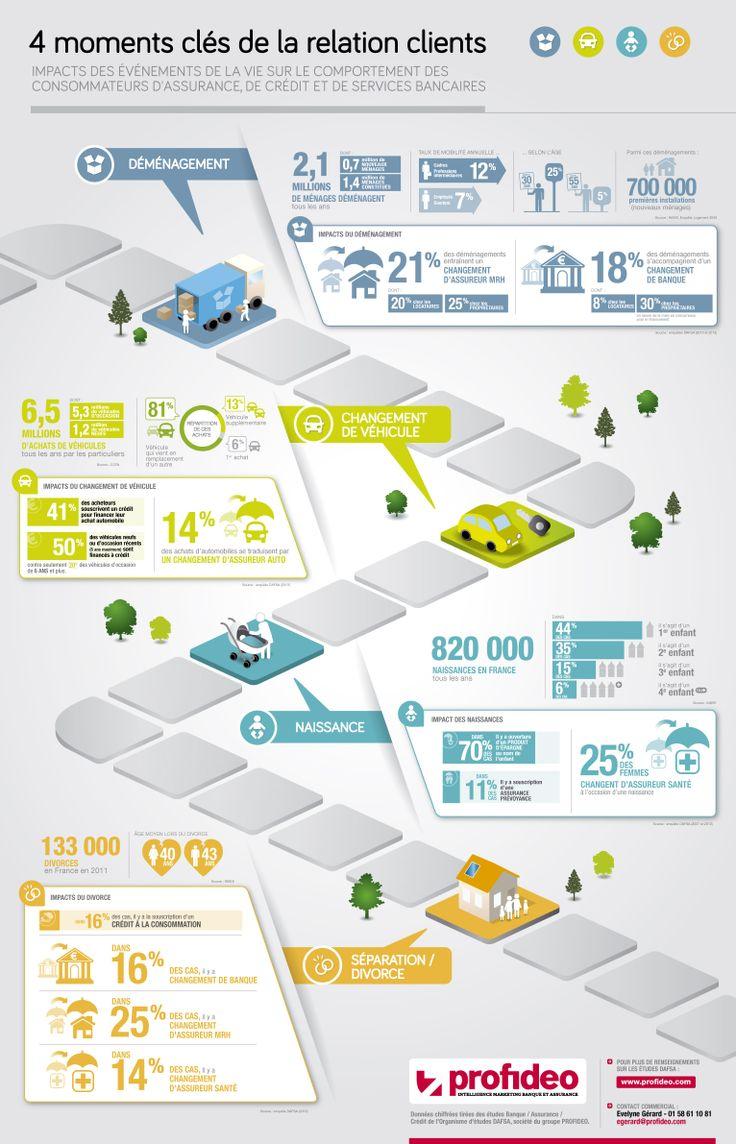 Infographie La Tribune de l'Assurance