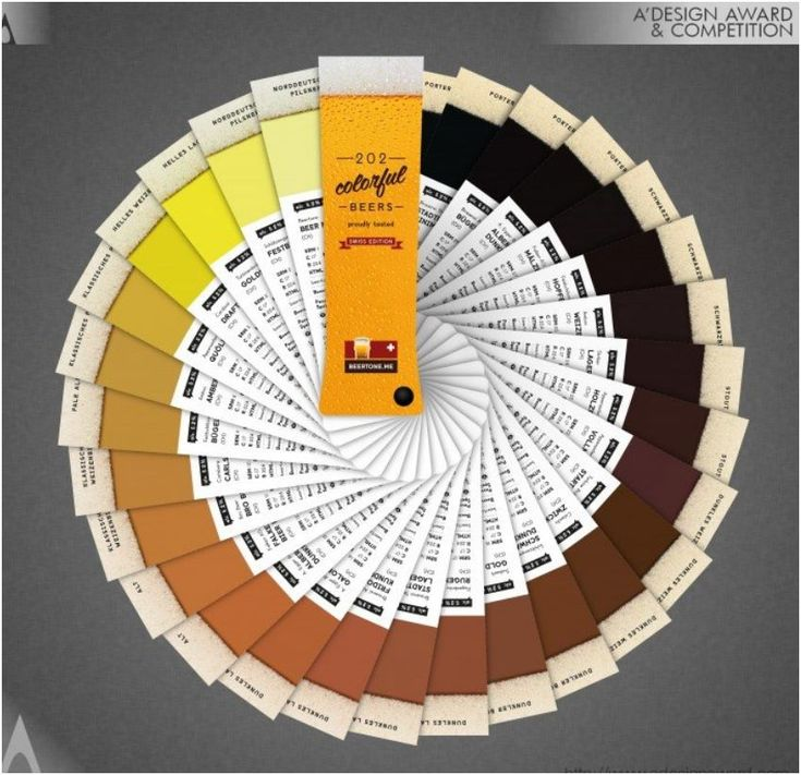 A Pantone-Style Color Guide for Beers - beer tone