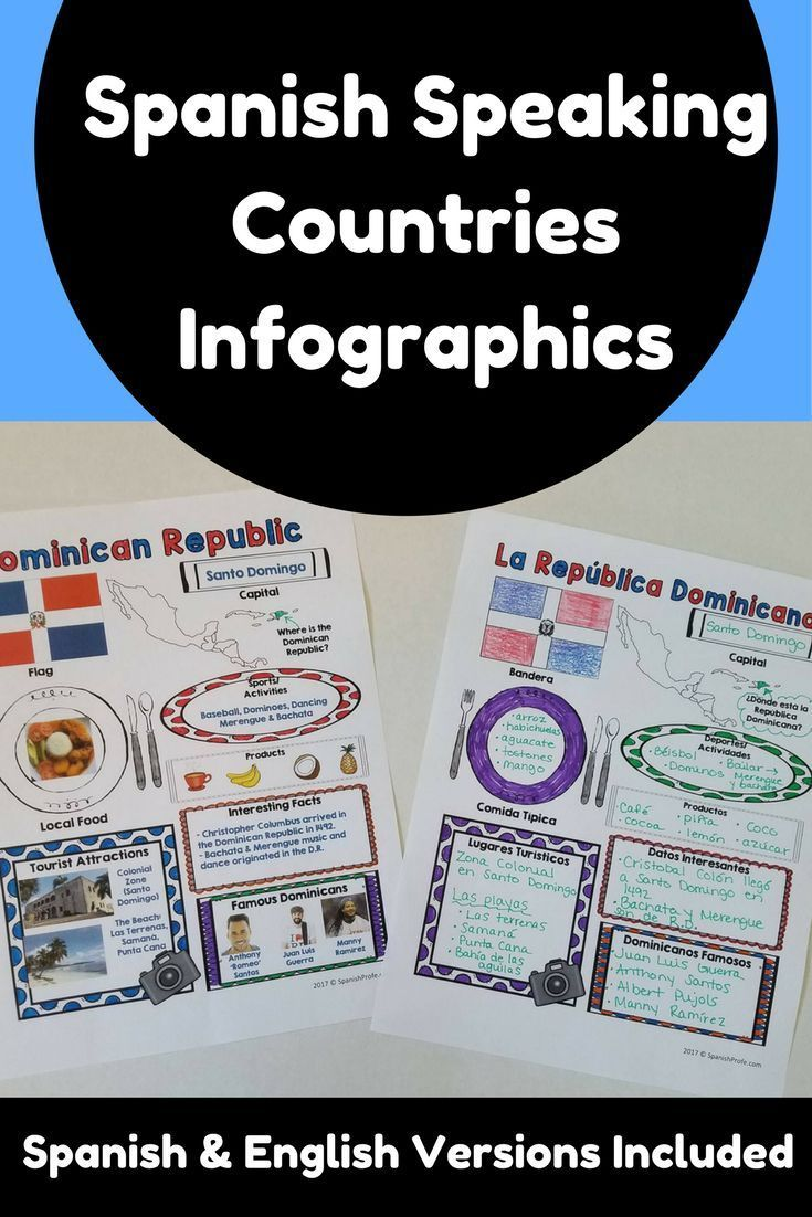 Bilingual country info graphic in English and Spanish of the Spanish speaking countries. Great for learning about the culture, customs and food about Hispanic countries.