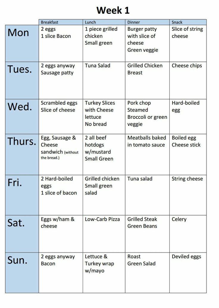 Keto Meal Plan, Keto Diet For Beginners, Easy